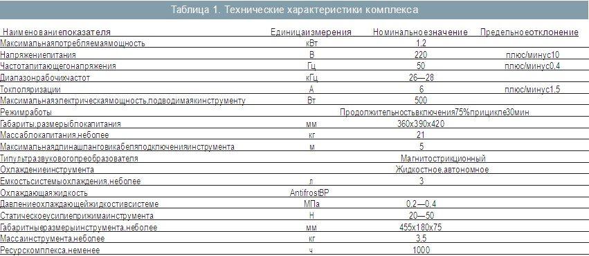 Основные технические характеристики комплекса